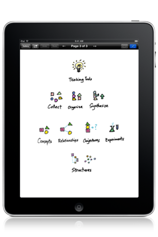 Inkflow: Thinking Tools
